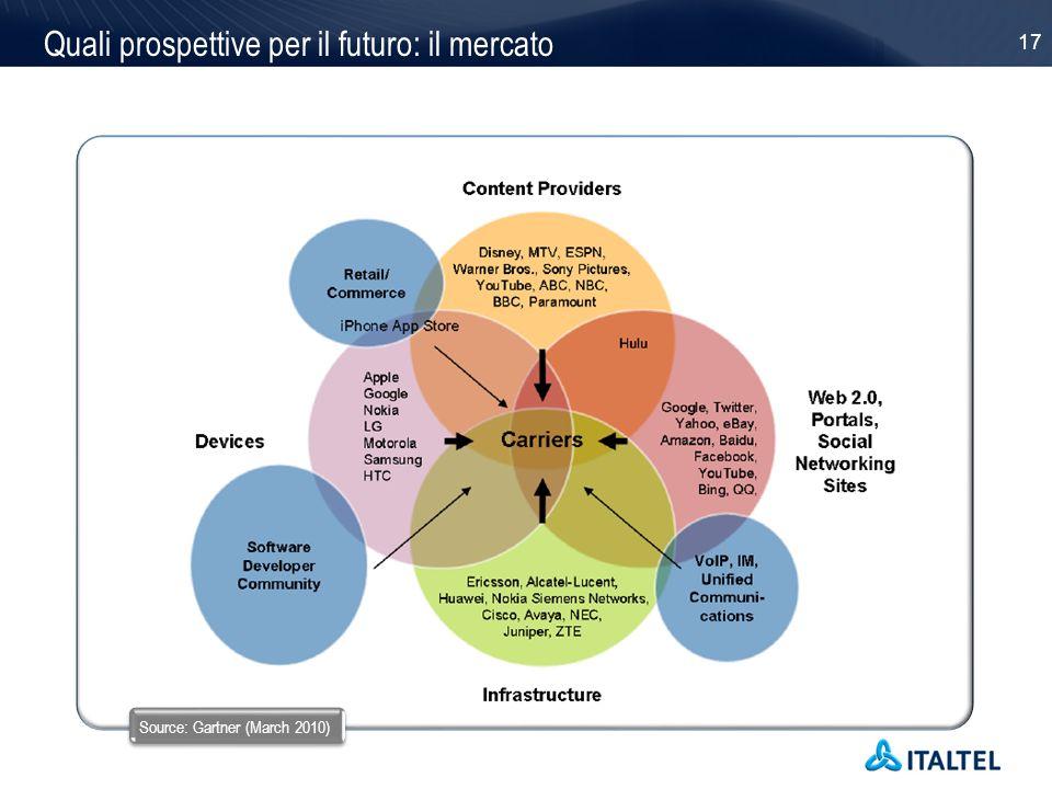 17 Quali prospettive per il futuro: il mercato Source: Gartner (March 2010)
