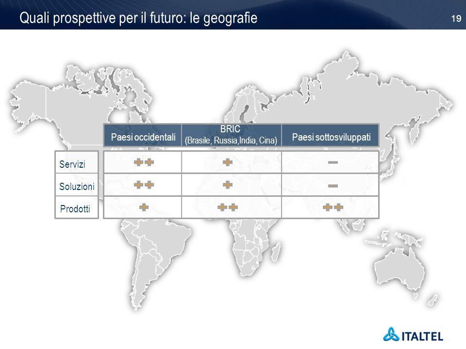 19 Paesi occidentali Servizi Soluzioni Prodotti BRIC (Brasile, Russia,India, Cina) Paesi sottosviluppati Quali prospettive per il futuro: le geografie