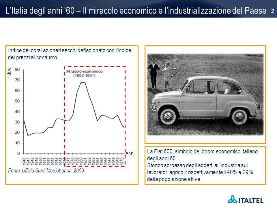 2 LItalia degli anni 60 – Il miracolo economico e lindustrializzazione del Paese Anni Indice Indice dei corsi azionari secchi deflazionato con l'indic