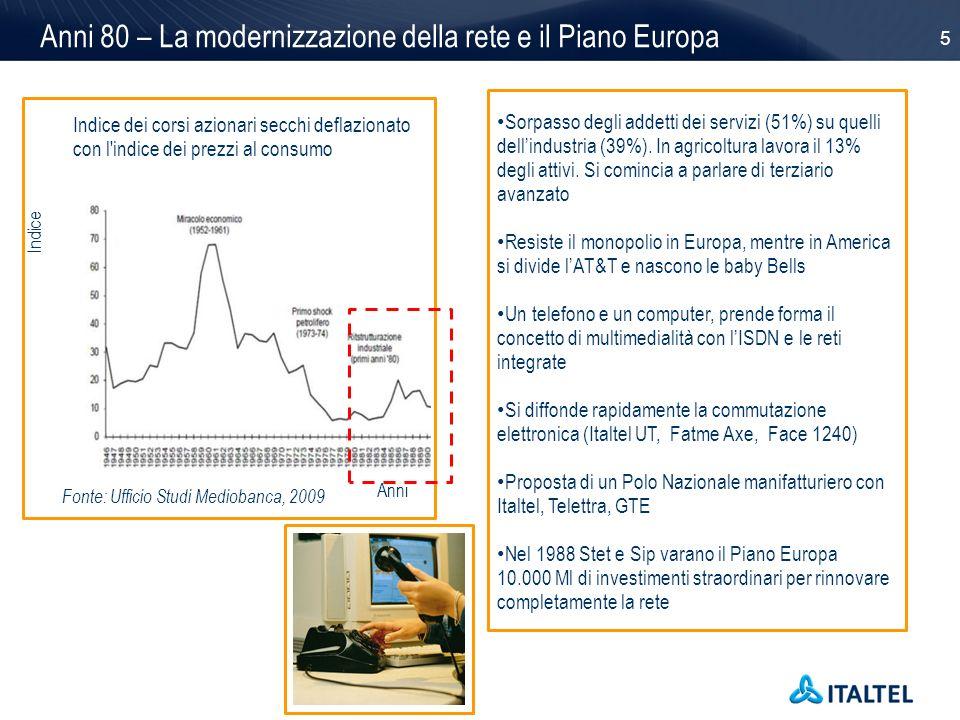 5 Anni 80 – La modernizzazione della rete e il Piano Europa Anni Indice Indice dei corsi azionari secchi deflazionato con l'indice dei prezzi al consu
