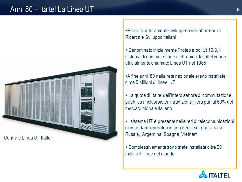 6 Anni 80 – Italtel La Linea UT Prodotto interamente sviluppato nei laboratori di Ricerca e Sviluppo italiani Denominato inizialmente Proteo e poi Ut