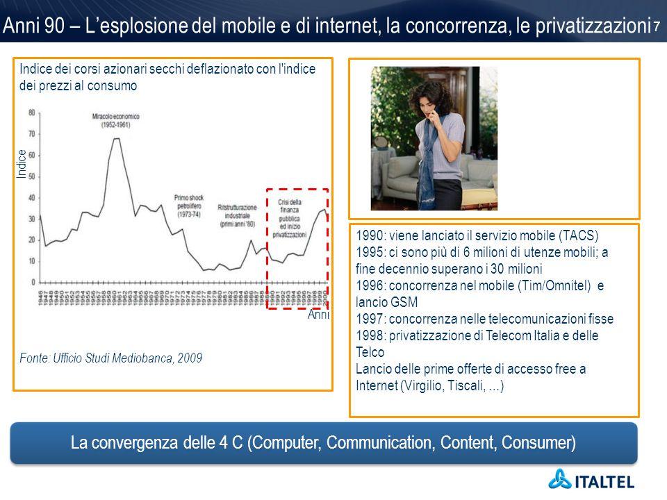 7 Anni 90 – Lesplosione del mobile e di internet, la concorrenza, le privatizzazioni Anni Indice Indice dei corsi azionari secchi deflazionato con l'i