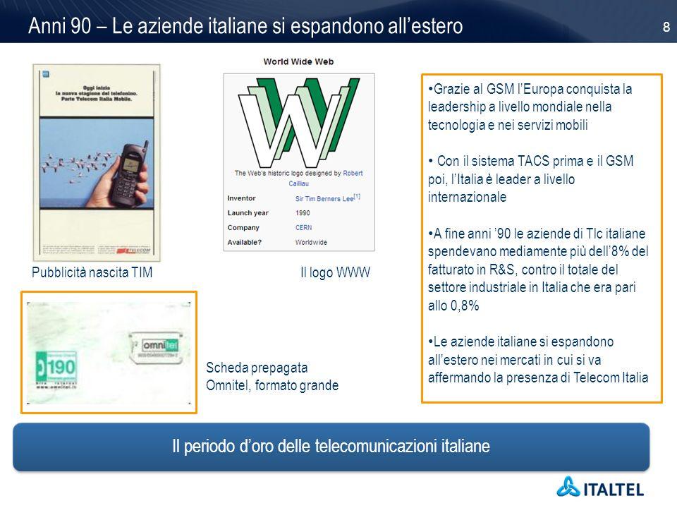 8 Anni 90 – Le aziende italiane si espandono allestero Il periodo doro delle telecomunicazioni italiane Grazie al GSM lEuropa conquista la leadership