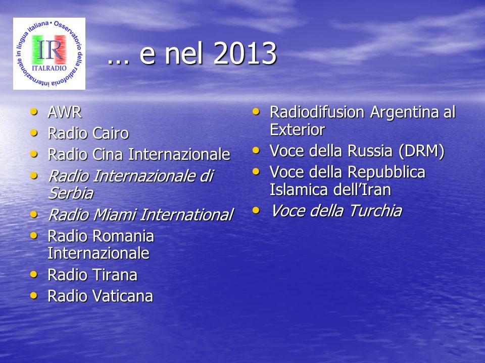 Nel frattempo… Voce del Mediterraneo (con programma autonomo) Voce del Mediterraneo (con programma autonomo) Radio Budapest Radio Budapest Voce della Croazia Voce della Croazia Iniziative sporadiche Iniziative sporadiche
