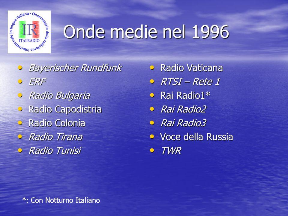 … e nel 2011 (-10) Radio Capodistria Radio Capodistria Radio Cina Internazionale Radio Cina Internazionale Radio Colonia Radio Colonia Rai Radio1 (?) Rai Radio1 (?) Voce della Russia Voce della Russia
