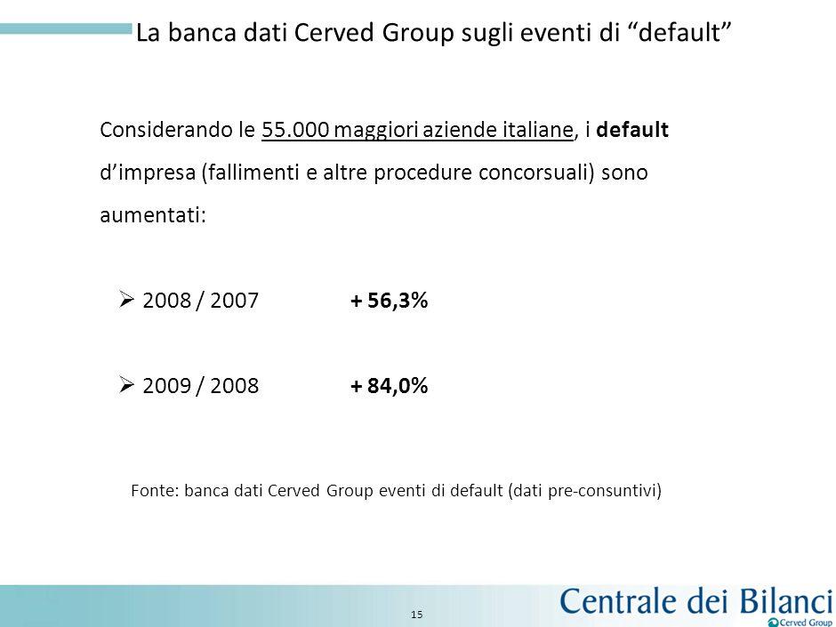 14 La banca dati Cerved Group sugli eventi di default
