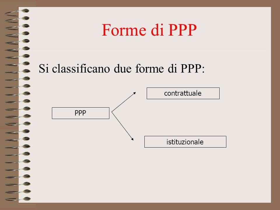 CONCESSIONE E FINANZA DI PROGETTO