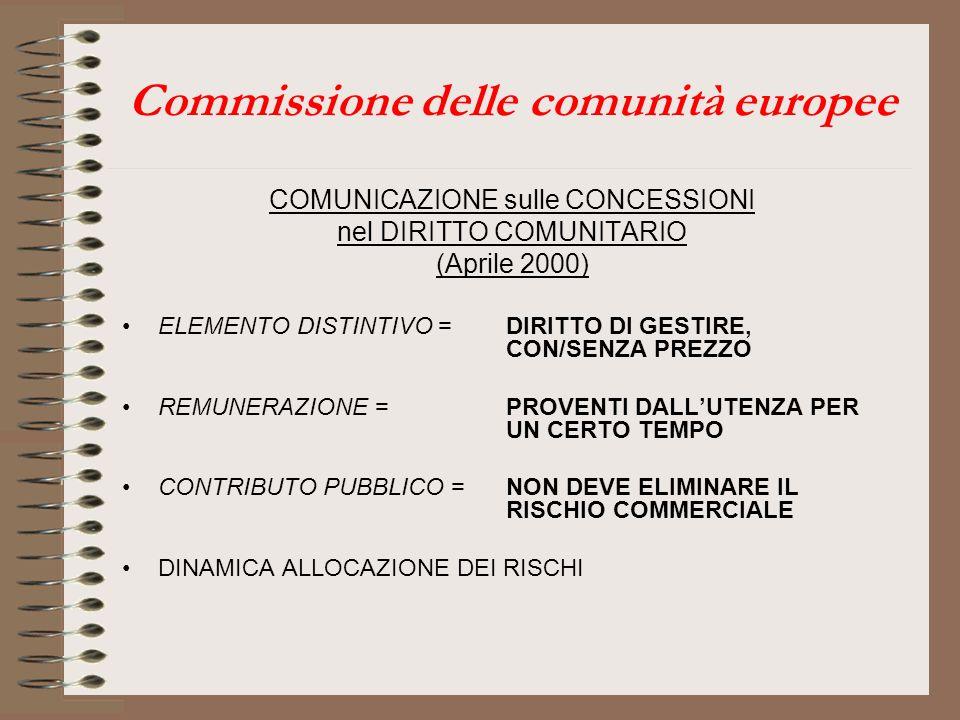 Commissione delle comunità europee COMUNICAZIONE sulle CONCESSIONI nel DIRITTO COMUNITARIO (Aprile 2000) ELEMENTO DISTINTIVO = DIRITTO DI GESTIRE, CON