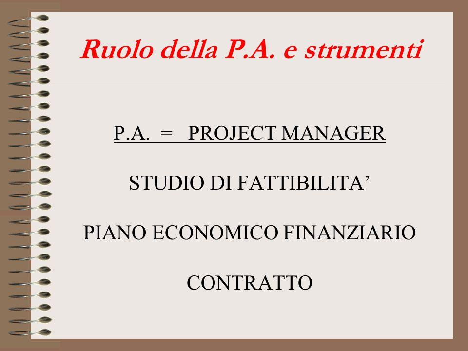 Ruolo della P.A. e strumenti P.A. = PROJECT MANAGER STUDIO DI FATTIBILITA PIANO ECONOMICO FINANZIARIO CONTRATTO