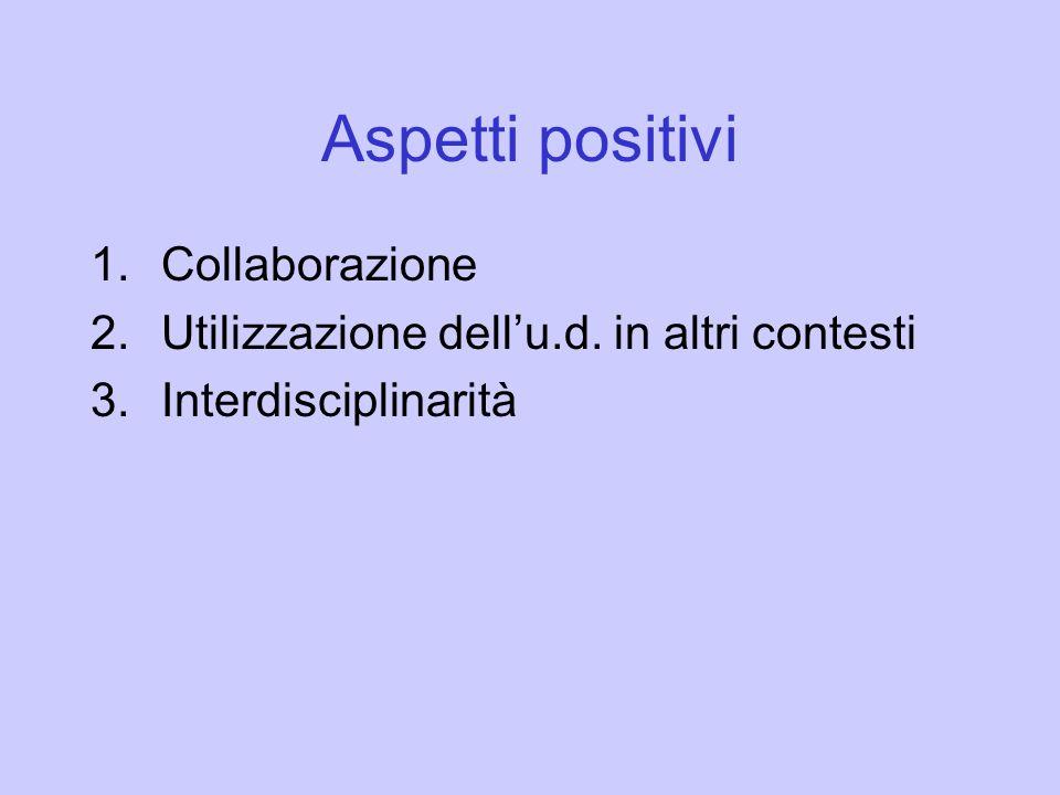 Aspetti positivi 1.Collaborazione 2.Utilizzazione dellu.d. in altri contesti 3.Interdisciplinarità