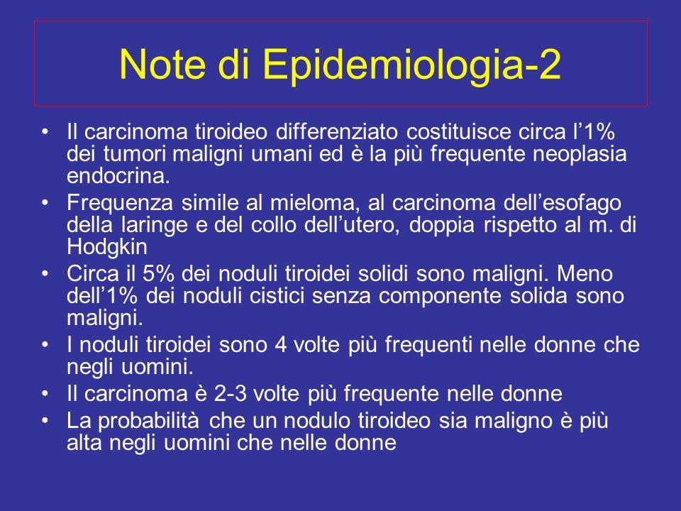 Ecografia - Indicazioni Pazienti ad alto rischio (familiarità per k tiroideo, MEN2, esposizione a radiazioni) Pazienti con nodulo tiroideo palpabile Pazienti con adenopatie cervicali AACE.com for Guidelines-March, 2007