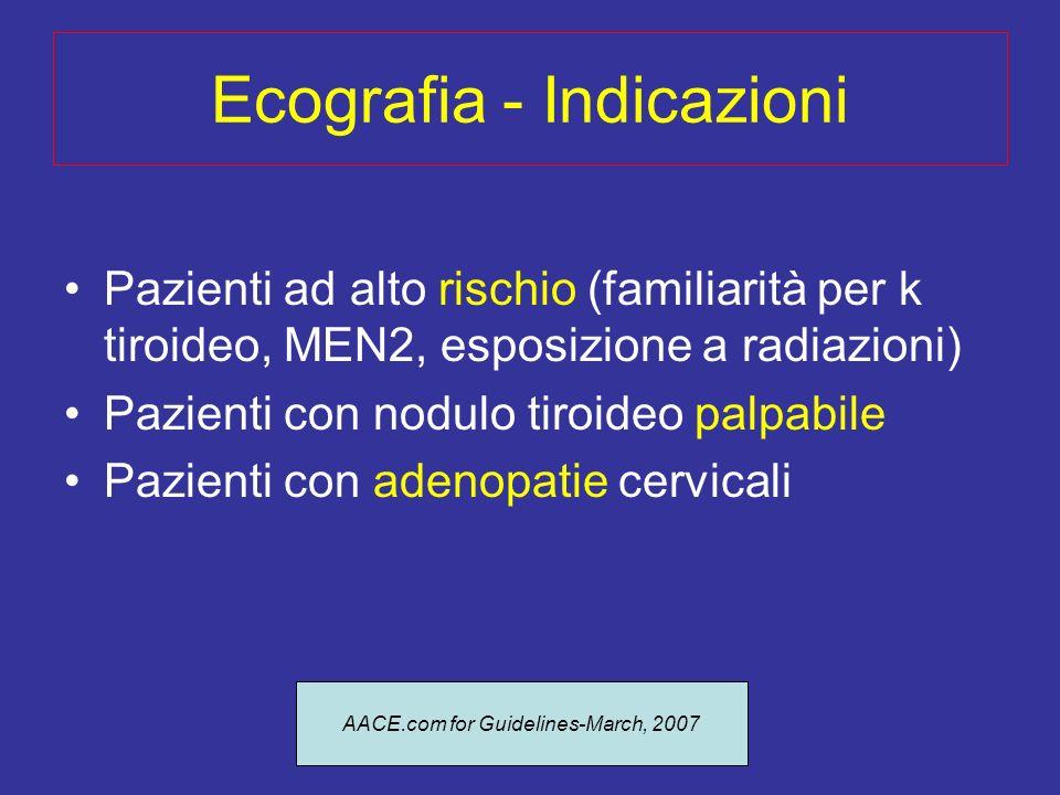 In 17/19 (89%) pazienti affetti da CM: Ipoecogeno Con microcalcificazioni Senza alone ipoecogeno periferico (I tre segni erano presenti solo nel 6% dei controlli) Flusso intranodulare nel 79% Flusso perinodulare nel 50% ECO COLOR DOPPLER E CARCINOMA MIDOLLARE Saller B ed altri Exp Clin Endocrinol Diabetes - 2002