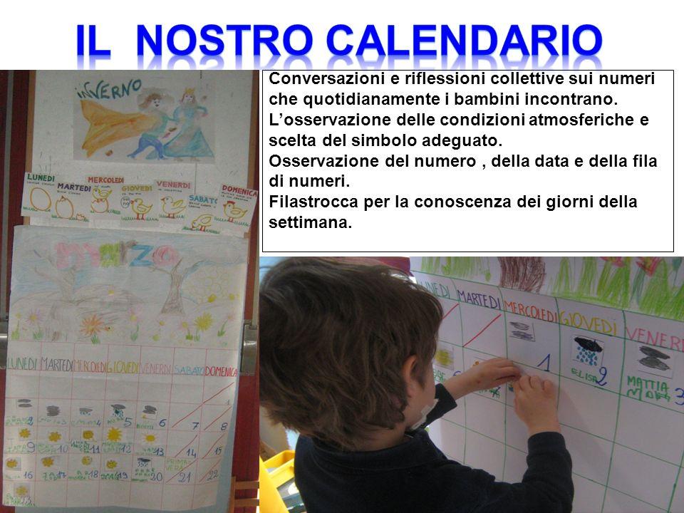 Come facciamo a individuare il giorno di Natale, e segnare sul nostro calendario il giorno 25.