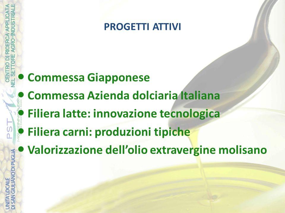PROGETTI ATTIVI Commessa Giapponese Commessa Azienda dolciaria Italiana Filiera latte: innovazione tecnologica Filiera carni: produzioni tipiche Valor