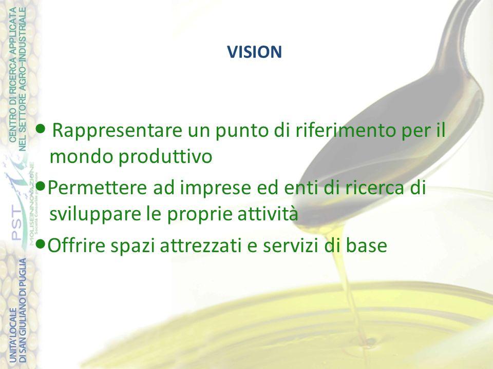 VISION Rappresentare un punto di riferimento per il mondo produttivo Permettere ad imprese ed enti di ricerca di sviluppare le proprie attività Offrir