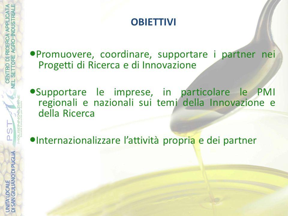 OBIETTIVI Promuovere, coordinare, supportare i partner nei Progetti di Ricerca e di Innovazione Supportare le imprese, in particolare le PMI regionali