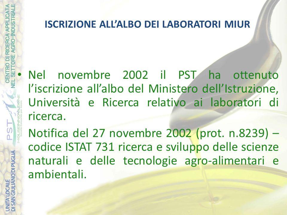 ISCRIZIONE ALLALBO DEI LABORATORI MIUR Nel novembre 2002 il PST ha ottenuto liscrizione allalbo del Ministero dellIstruzione, Università e Ricerca rel