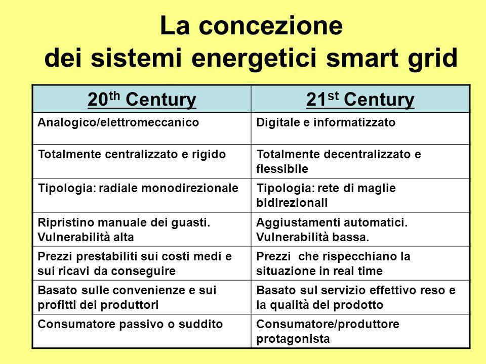 La concezione dei sistemi energetici smart grid 20 th Century21 st Century Analogico/elettromeccanicoDigitale e informatizzato Totalmente centralizzat