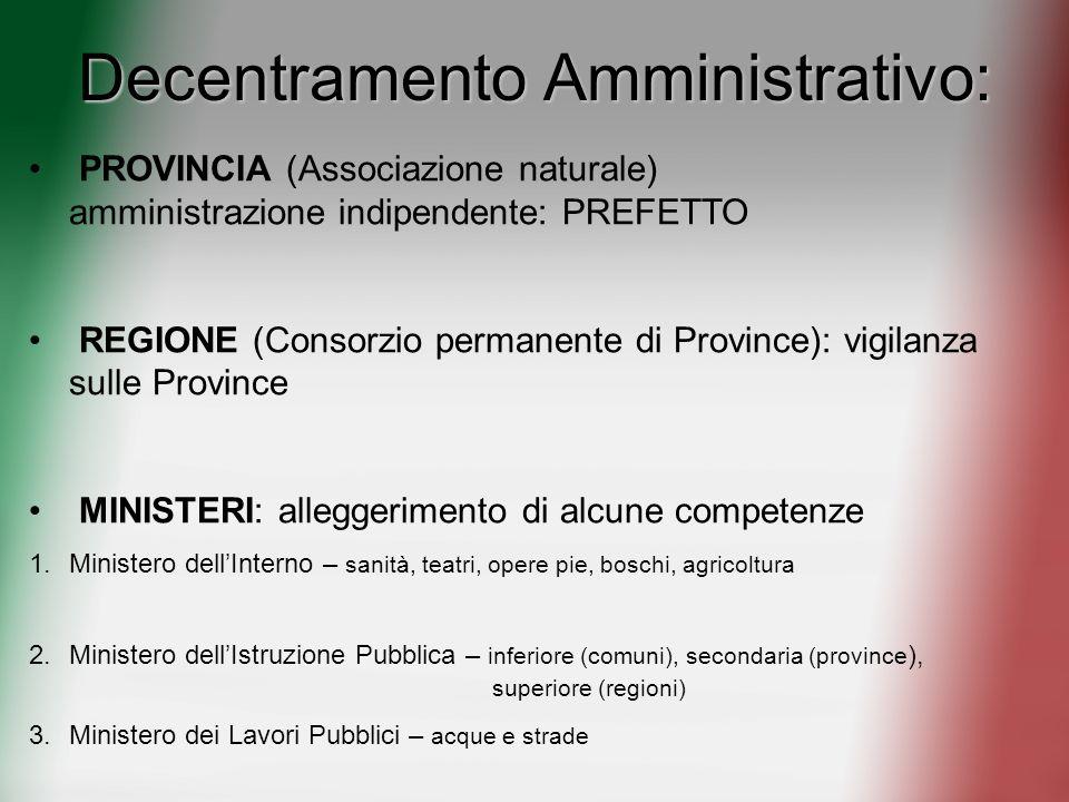Decentramento Amministrativo: PROVINCIA (Associazione naturale) amministrazione indipendente: PREFETTO REGIONE (Consorzio permanente di Province): vig