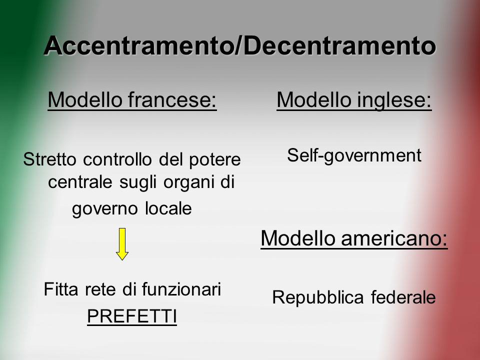 Accentramento/Decentramento Modello francese: Stretto controllo del potere centrale sugli organi di governo locale Fitta rete di funzionari PREFETTI M
