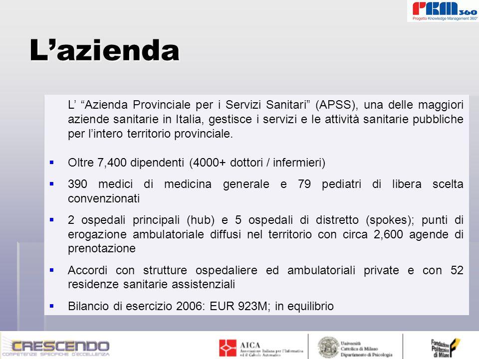 Lazienda L Azienda Provinciale per i Servizi Sanitari (APSS), una delle maggiori aziende sanitarie in Italia, gestisce i servizi e le attività sanitar