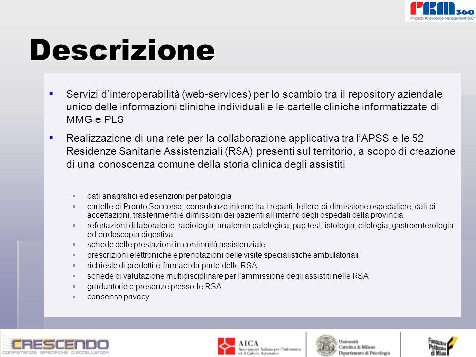Descrizione Servizi dinteroperabilità (web-services) per lo scambio tra il repository aziendale unico delle informazioni cliniche individuali e le car