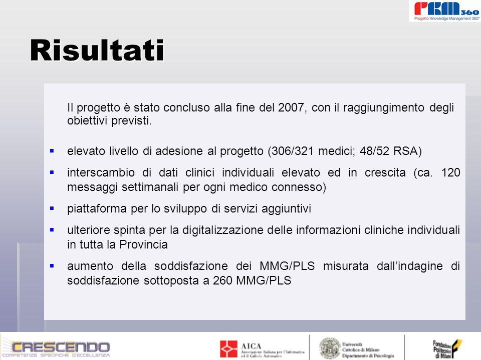 Risultati Il progetto è stato concluso alla fine del 2007, con il raggiungimento degli obiettivi previsti. elevato livello di adesione al progetto (30