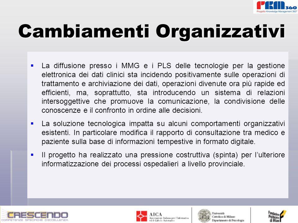 Cambiamenti Organizzativi La diffusione presso i MMG e i PLS delle tecnologie per la gestione elettronica dei dati clinici sta incidendo positivamente