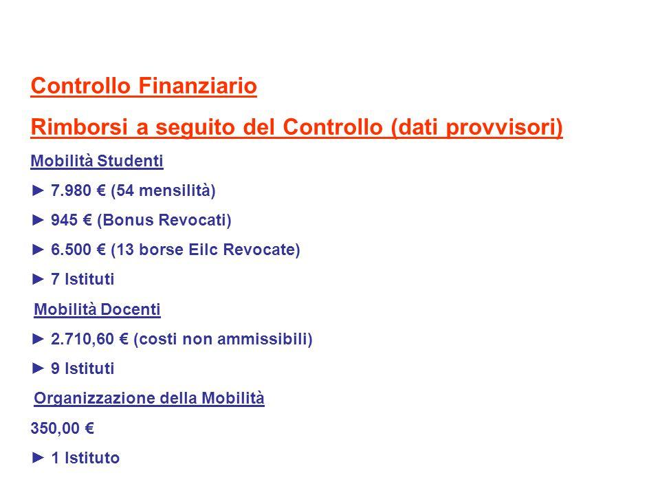 Controllo Finanziario Rimborsi a seguito del Controllo (dati provvisori) Mobilità Studenti 7.980 (54 mensilità) 945 (Bonus Revocati) 6.500 (13 borse E