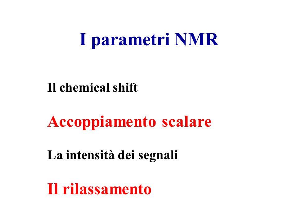 I parametri NMR Il chemical shift Accoppiamento scalare La intensità dei segnali Il rilassamento