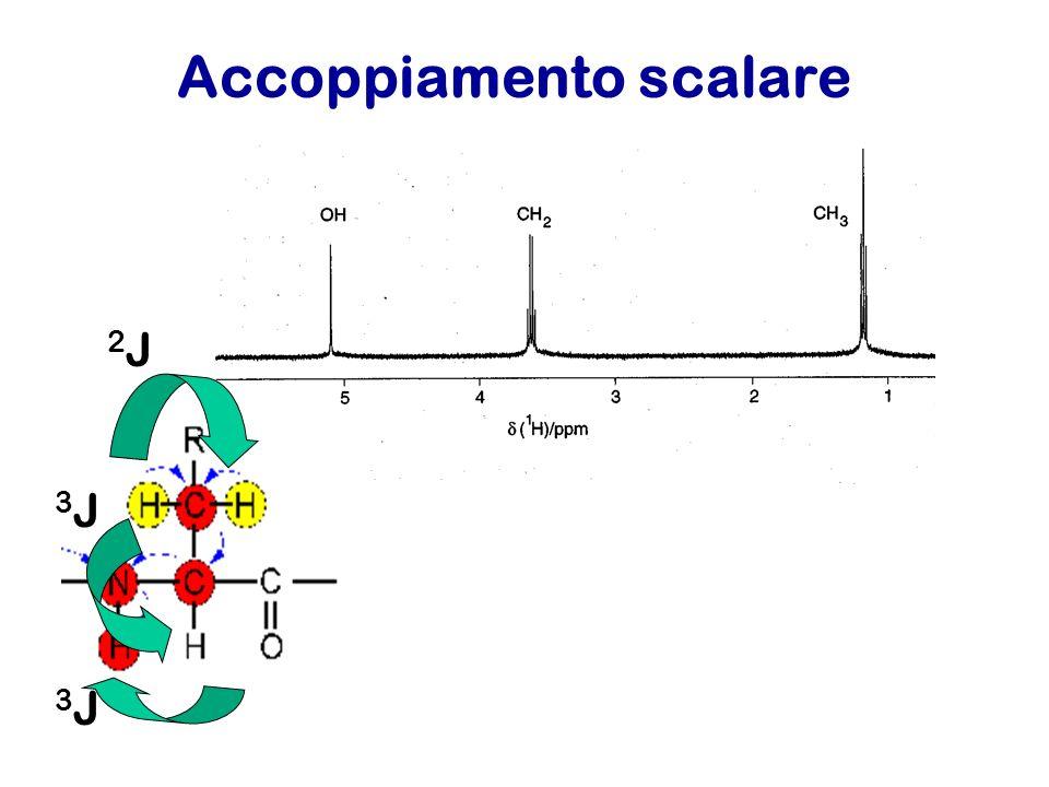 Accoppiamento scalare 2J2J 3J3J 3J3J