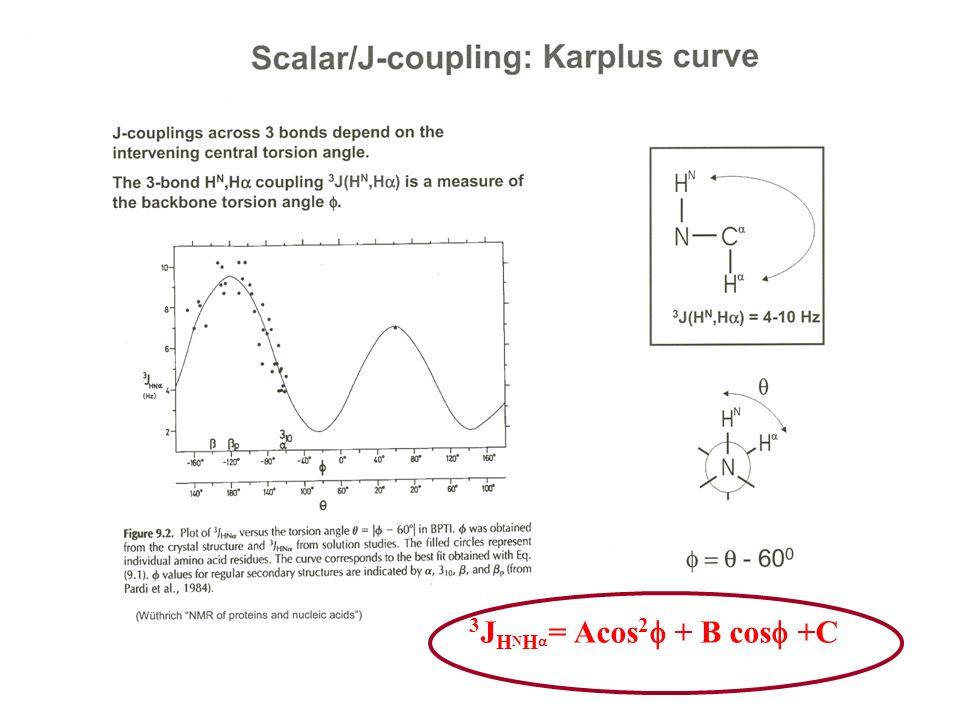 3 J H N H = Acos 2 + B cos +C