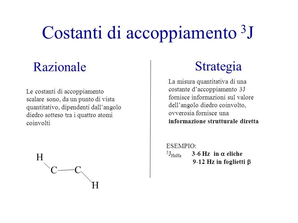 Costanti di accoppiamento 3 J Razionale Le costanti di accoppiamento scalare sono, da un punto di vista quantitativo, dipendenti dallangolo diedro sot