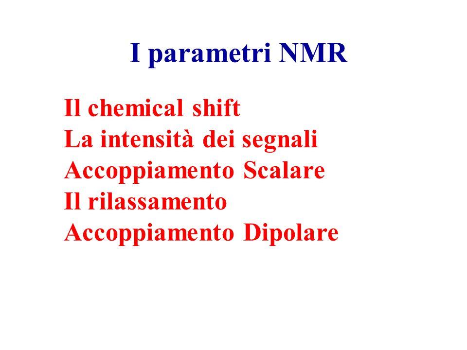 I parametri NMR Il chemical shift La intensità dei segnali Accoppiamento Scalare Il rilassamento Accoppiamento Dipolare