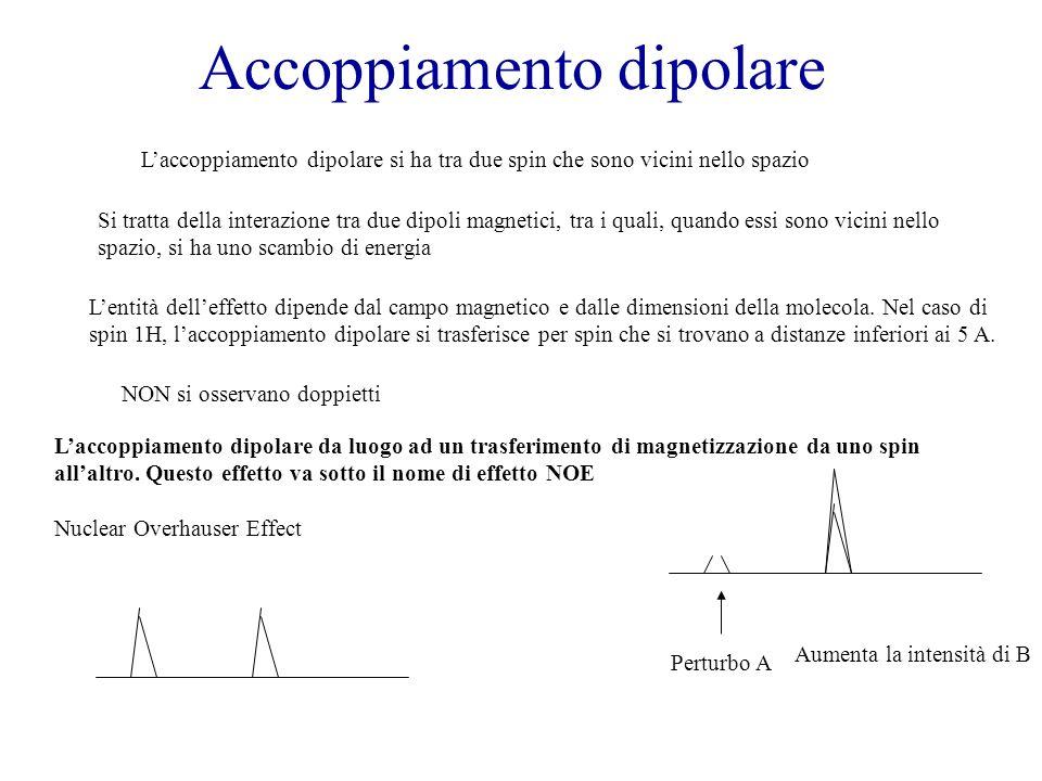 Accoppiamento dipolare Laccoppiamento dipolare si ha tra due spin che sono vicini nello spazio Si tratta della interazione tra due dipoli magnetici, t