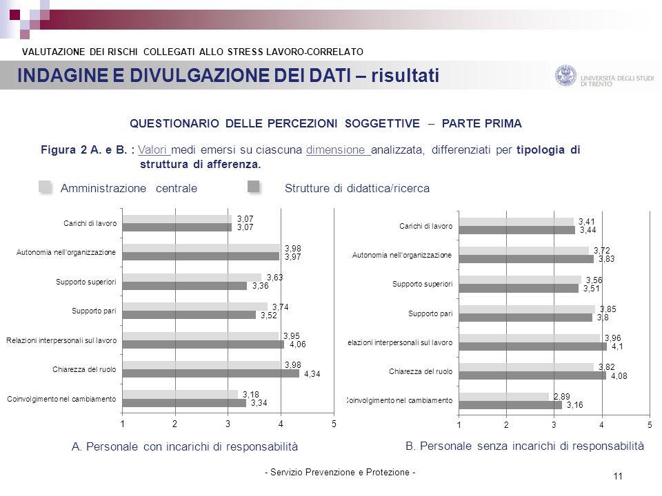 11 - Servizio Prevenzione e Protezione - INDAGINE E DIVULGAZIONE DEI DATI – risultati VALUTAZIONE DEI RISCHI COLLEGATI ALLO STRESS LAVORO-CORRELATO QU