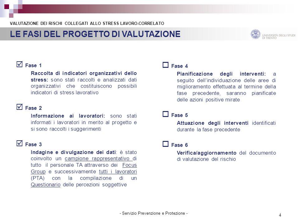 4 - Servizio Prevenzione e Protezione - LE FASI DEL PROGETTO DI VALUTAZIONE VALUTAZIONE DEI RISCHI COLLEGATI ALLO STRESS LAVORO-CORRELATO Fase 1 Racco