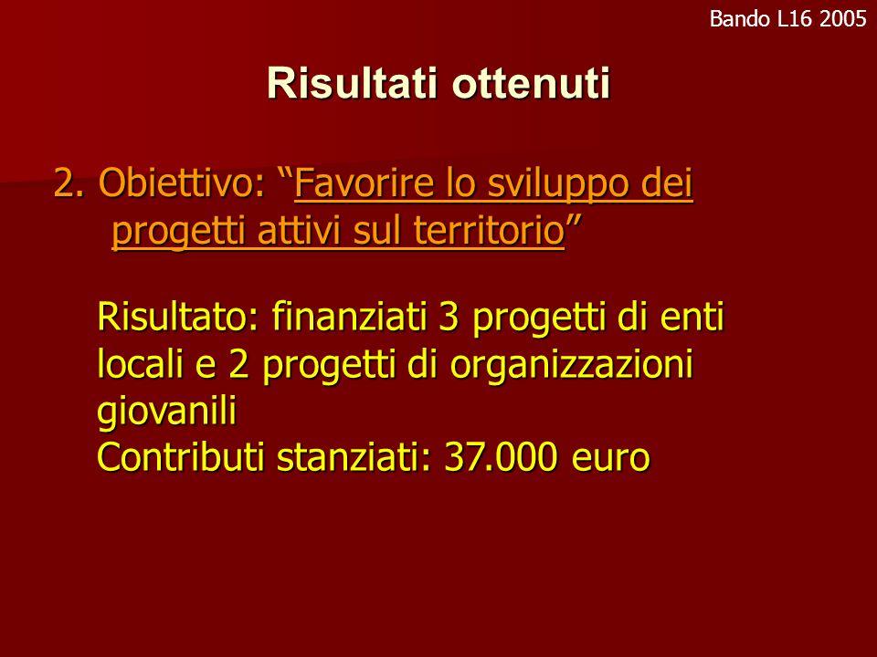 2. Obiettivo: Favorire lo sviluppo dei progetti attivi sul territorio Risultati ottenuti Bando L16 2005 Risultato: finanziati 3 progetti di enti local