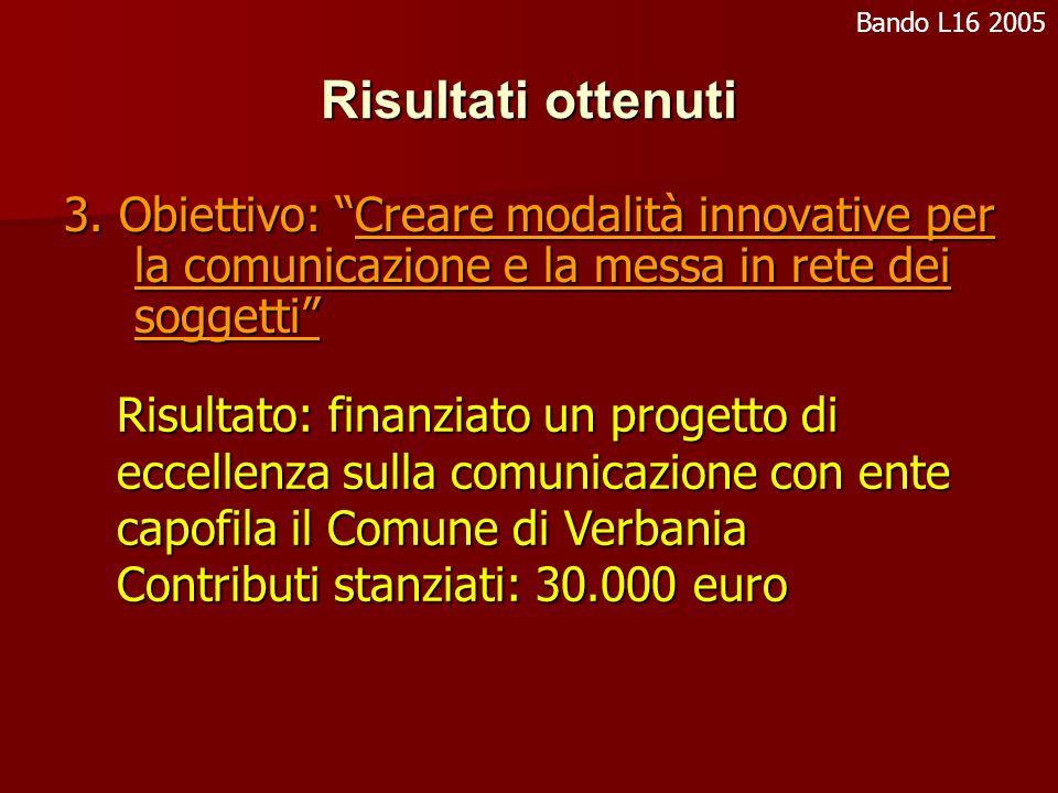 3. Obiettivo: Creare modalità innovative per la comunicazione e la messa in rete dei soggetti Risultati ottenuti Bando L16 2005 Risultato: finanziato