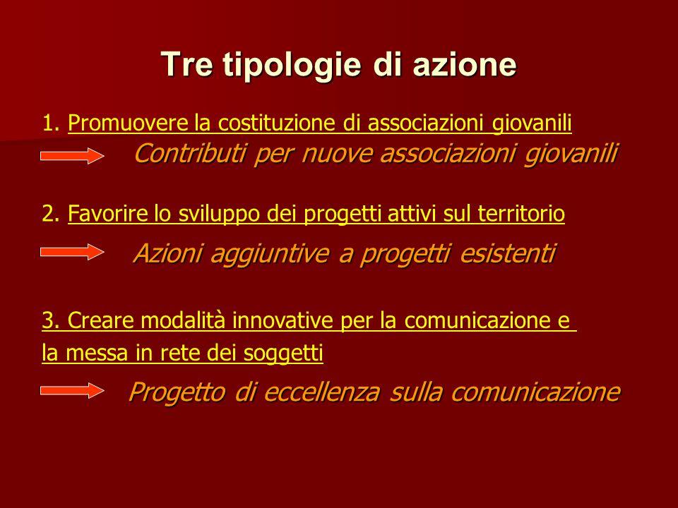 Tre tipologie di azione 1.