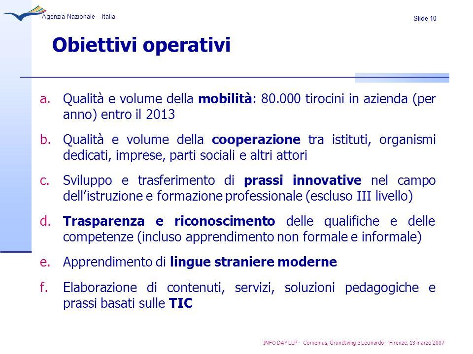 Slide 10 Agenzia Nazionale - Italia INFO DAY LLP - Comenius, Grundtving e Leonardo - Firenze, 13 marzo 2007 Obiettivi operativi a. Qualità e volume de