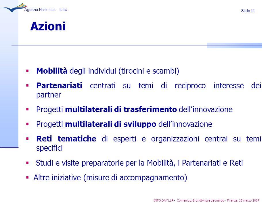 Slide 11 Agenzia Nazionale - Italia INFO DAY LLP - Comenius, Grundtving e Leonardo - Firenze, 13 marzo 2007 Azioni Mobilità degli individui (tirocini