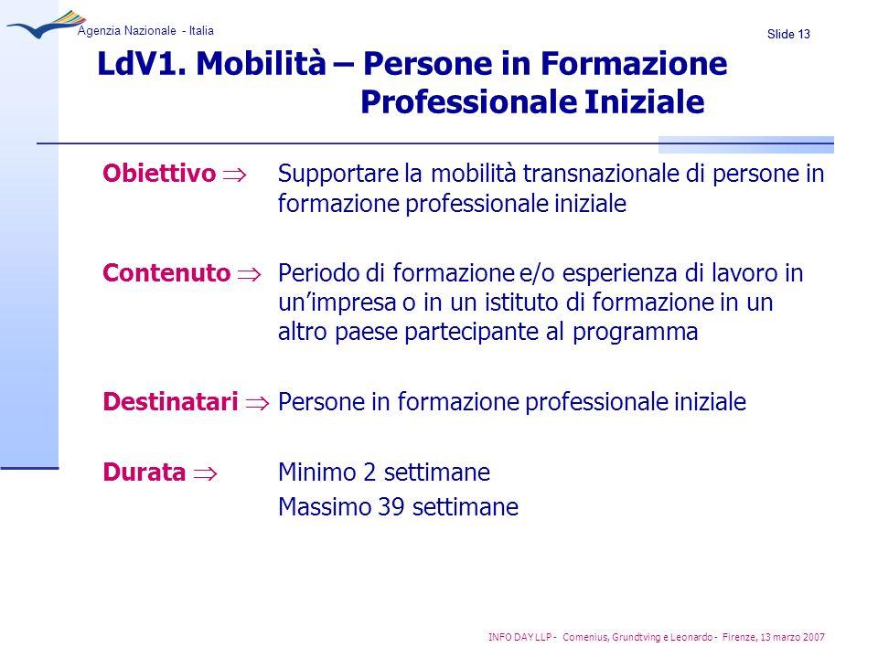 Slide 13 Agenzia Nazionale - Italia INFO DAY LLP - Comenius, Grundtving e Leonardo - Firenze, 13 marzo 2007 LdV1. Mobilità – Persone in Formazione Pro