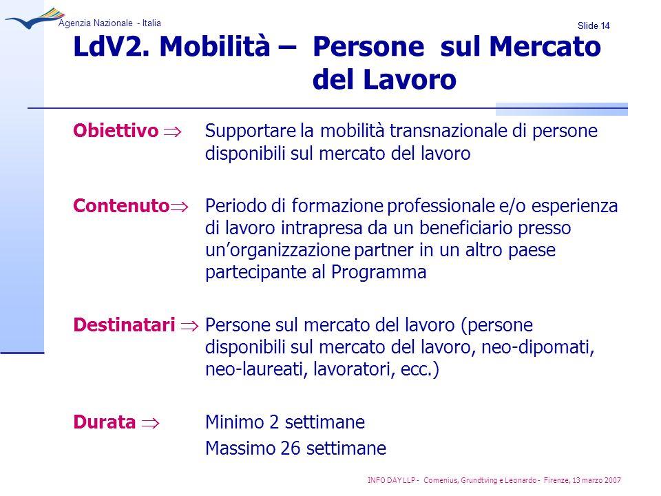 Slide 14 Agenzia Nazionale - Italia INFO DAY LLP - Comenius, Grundtving e Leonardo - Firenze, 13 marzo 2007 LdV2. Mobilità – Persone sul Mercato del L