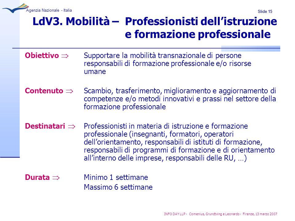 Slide 15 Agenzia Nazionale - Italia INFO DAY LLP - Comenius, Grundtving e Leonardo - Firenze, 13 marzo 2007 LdV3. Mobilità – Professionisti dellistruz