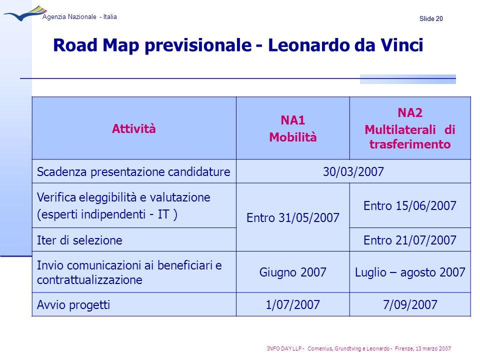 Slide 20 Agenzia Nazionale - Italia INFO DAY LLP - Comenius, Grundtving e Leonardo - Firenze, 13 marzo 2007 Road Map previsionale - Leonardo da Vinci