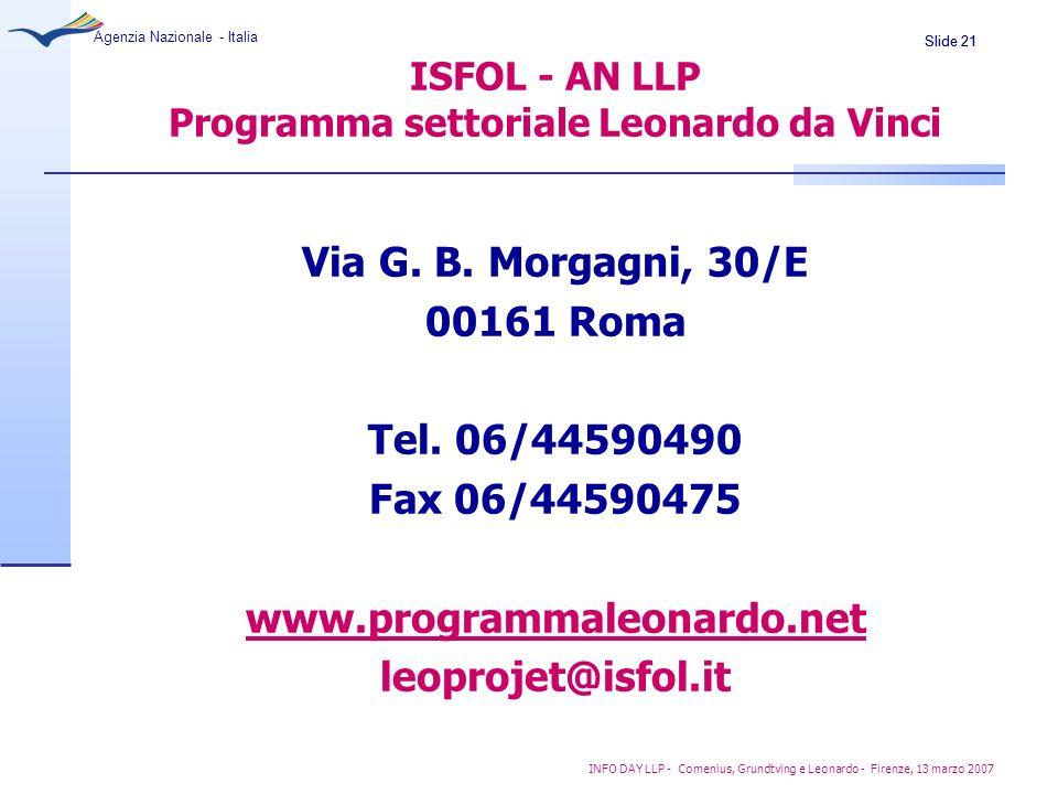 Slide 21 Agenzia Nazionale - Italia INFO DAY LLP - Comenius, Grundtving e Leonardo - Firenze, 13 marzo 2007 ISFOL - AN LLP Programma settoriale Leonar