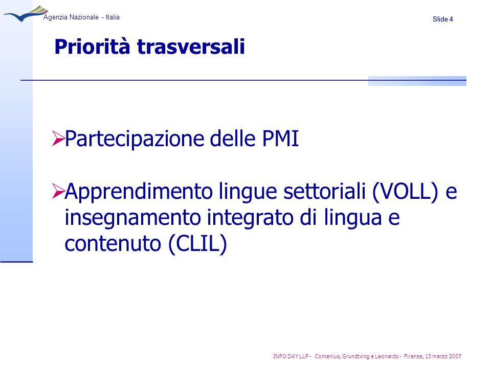 Slide 4 Agenzia Nazionale - Italia INFO DAY LLP - Comenius, Grundtving e Leonardo - Firenze, 13 marzo 2007 Priorità trasversali Partecipazione delle P