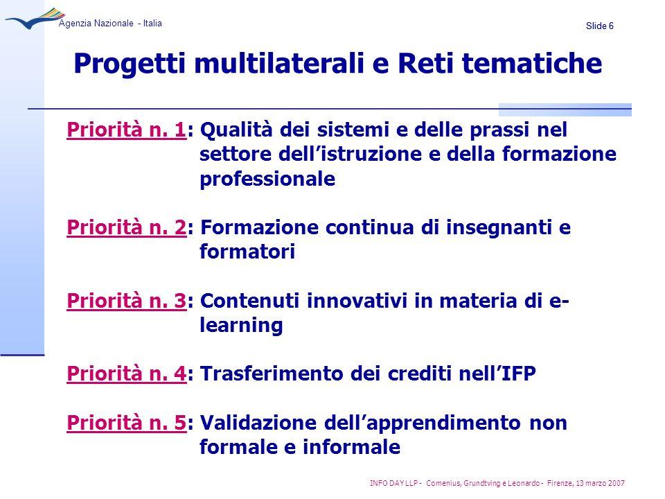 Slide 6 Agenzia Nazionale - Italia INFO DAY LLP - Comenius, Grundtving e Leonardo - Firenze, 13 marzo 2007 Progetti multilaterali e Reti tematiche Pri