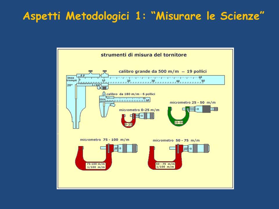 Aspetti Metodologici 1: Misurare le Scienze